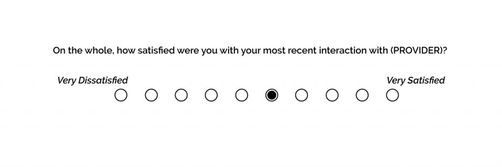 customer service, survey, customer satisfaction