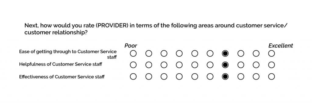 customer service, customer relationship, customer satisfaction