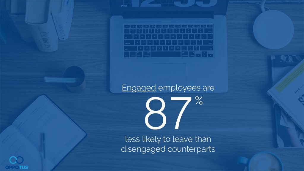 engaged employees are 87% less likely to leave than disengaged counterparts