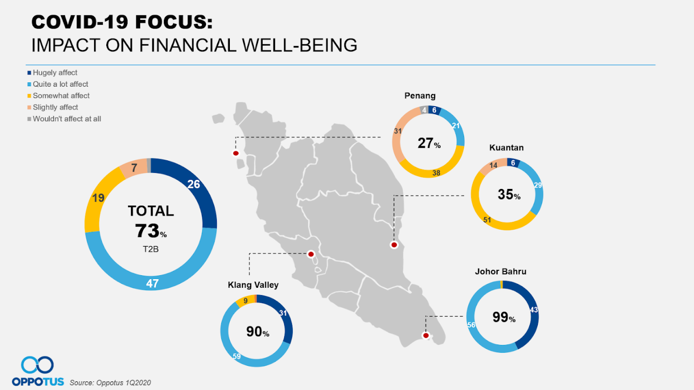 Impact on Financial Well-being-1