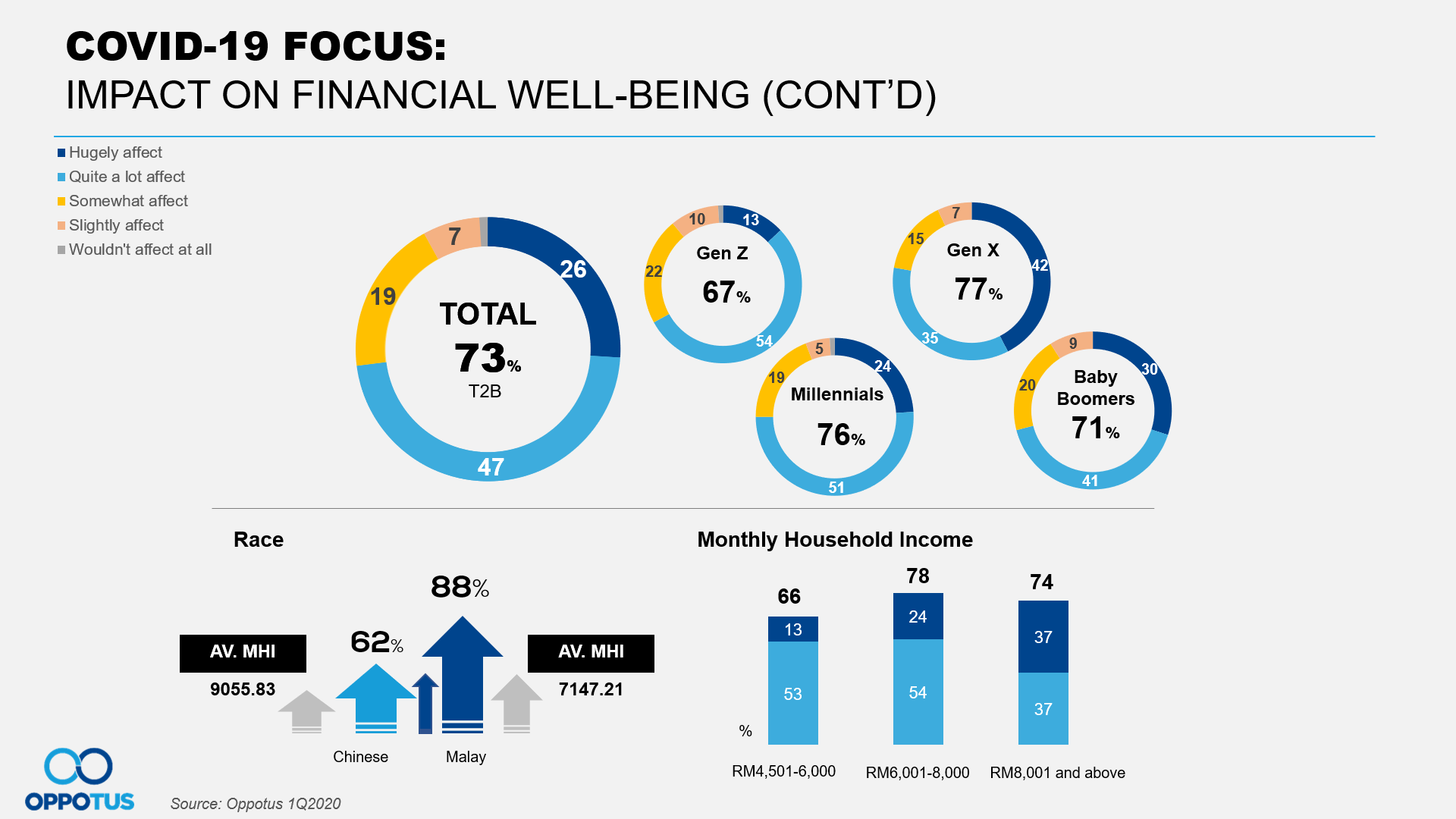Impact on Financial Well-being-2